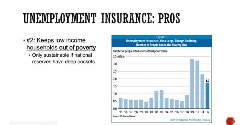 Unemployment insurance redundancy insurance retrenchment Singapore