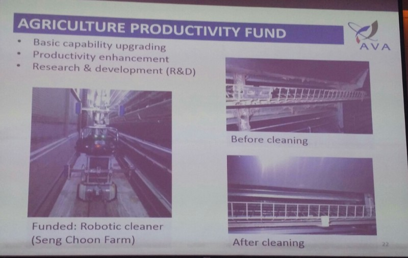 Agricultural productivity fund