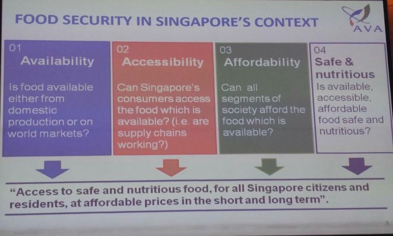 Singapore food security AVA