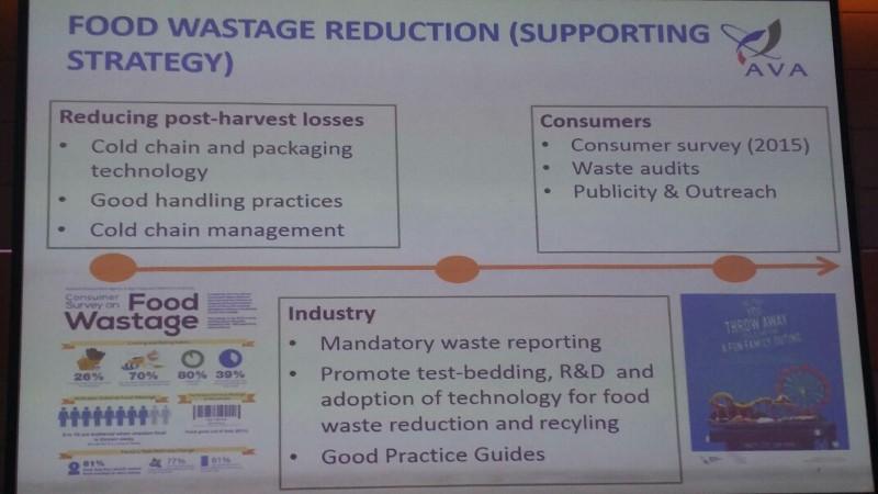 Singapore food waste